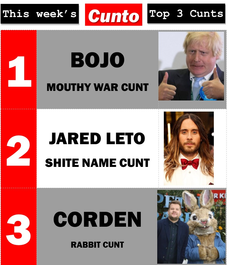 Top three cunts