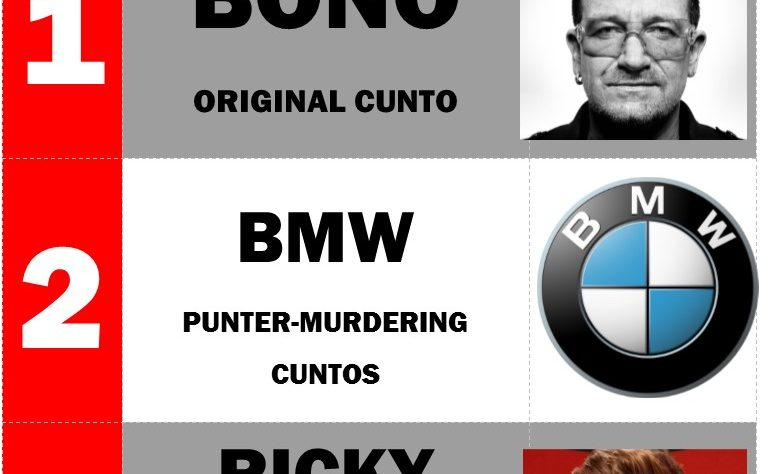 Bonbo, Ricky Wilson and BMW Cunto