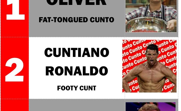 Ronaldo is a cunt