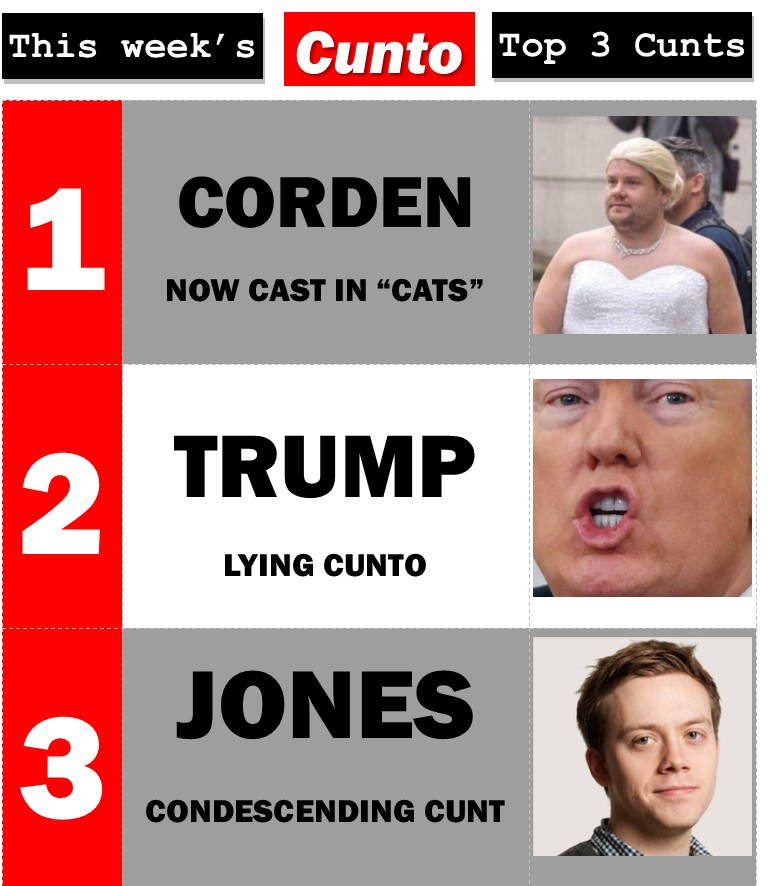 Top 3 Cunts of the week on Cunto.org