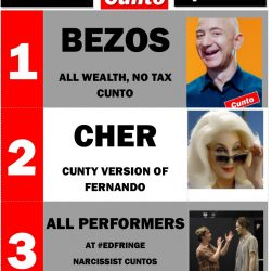 Top 3 Cuntos of The Week