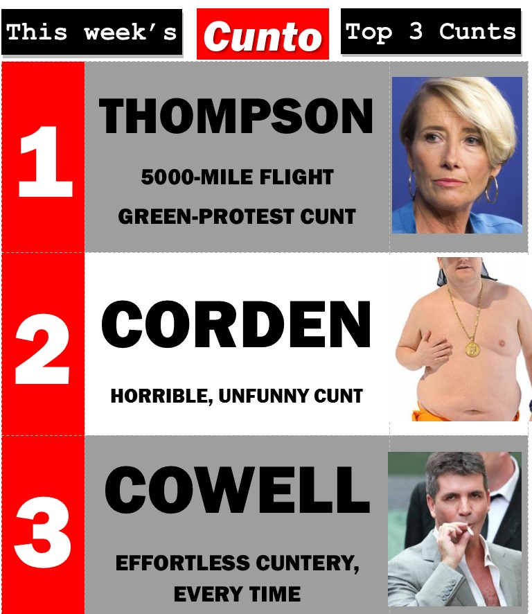 Top 3 Cunts of the week 19th March 2019: Emma Thompson - James Corden - Simon Cowell