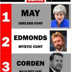 Top 3 Cuntos of the week