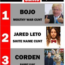 Top three cunts