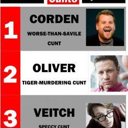 Corden, Oliver, Veitch, Cunto
