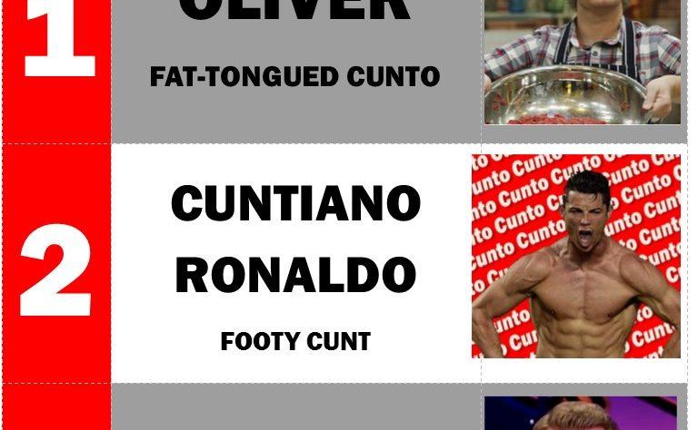 Ronaldo is a cunt