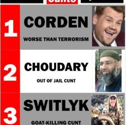 Top 3 cunts of the week: Corden, Choudary, Switlyk