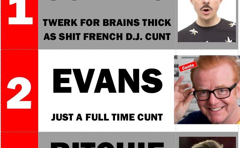 Top 3 Cunts of The Week - Solveig, Evans, Ritchie