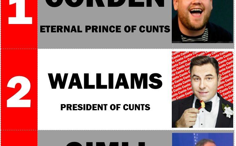 Top 3 Cunts of the week: Corden, Walliams, Rhys-Davies